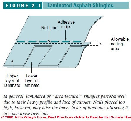 architectural shingles installation. Nail Guide Line: Painted Line On Laminated Shingles Architectural Installation I